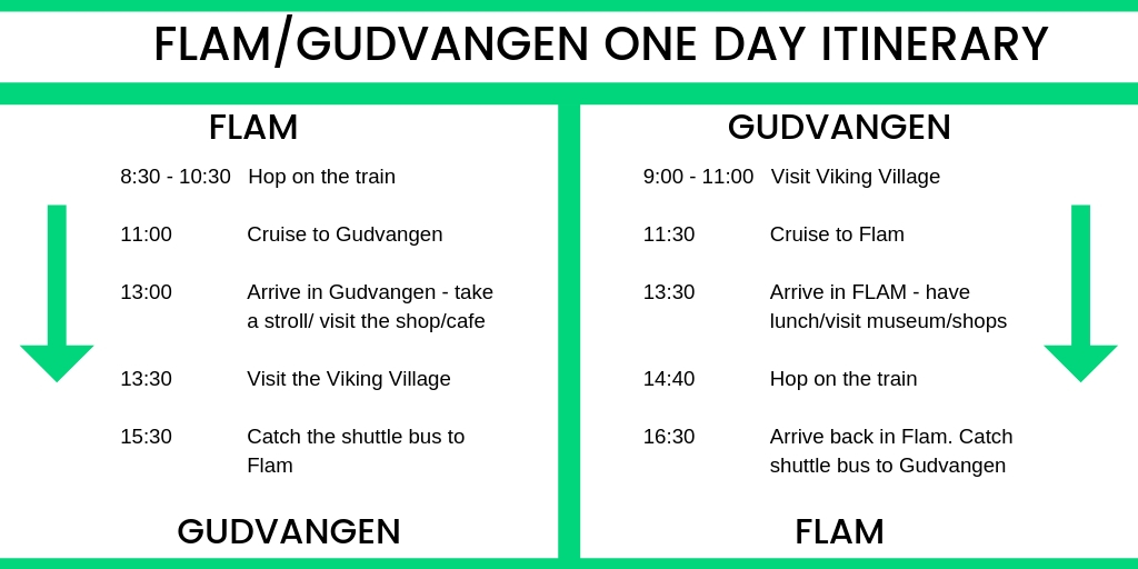 things to do in Flam and Gudvangen one day itinerary