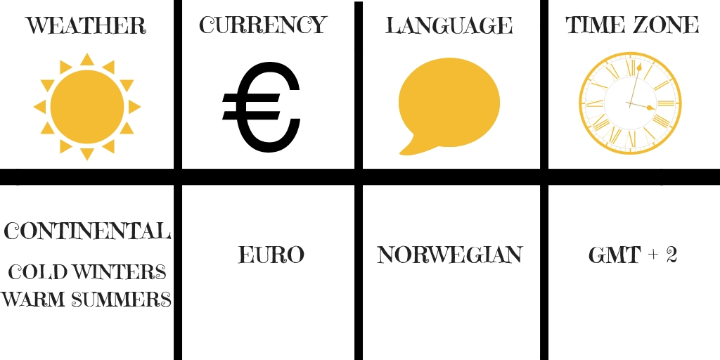 NORWEGIAN FACTFILE